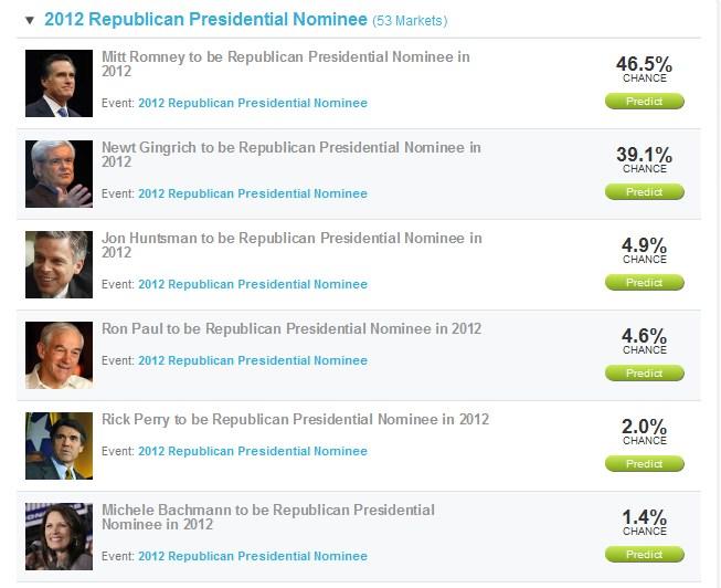 Romney tappar mark till Gingrich