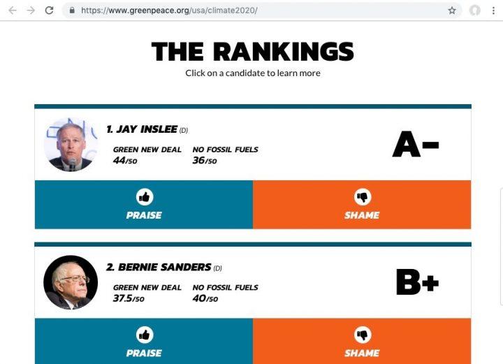 Greenpeace ranking av presidentkandidaterna